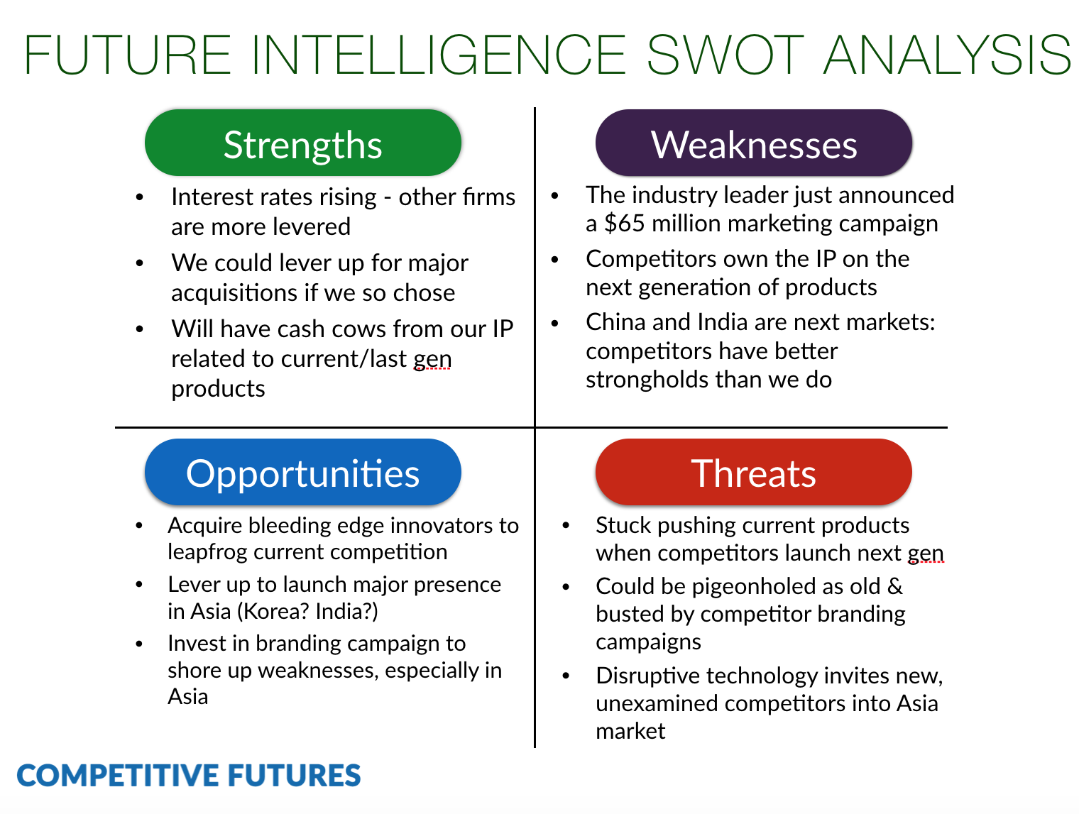 how to make swot analysis By performing a swot analysis of your business and marketing  look at your  products and services and identify what it is that you do or offer.